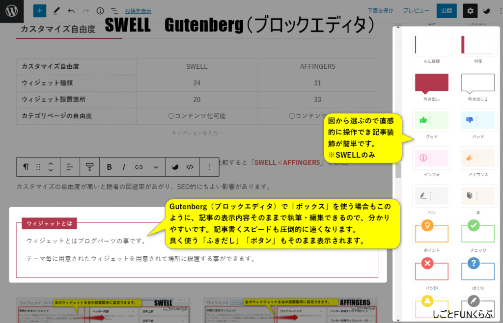 Gutenbergの編集画面(SWELL)