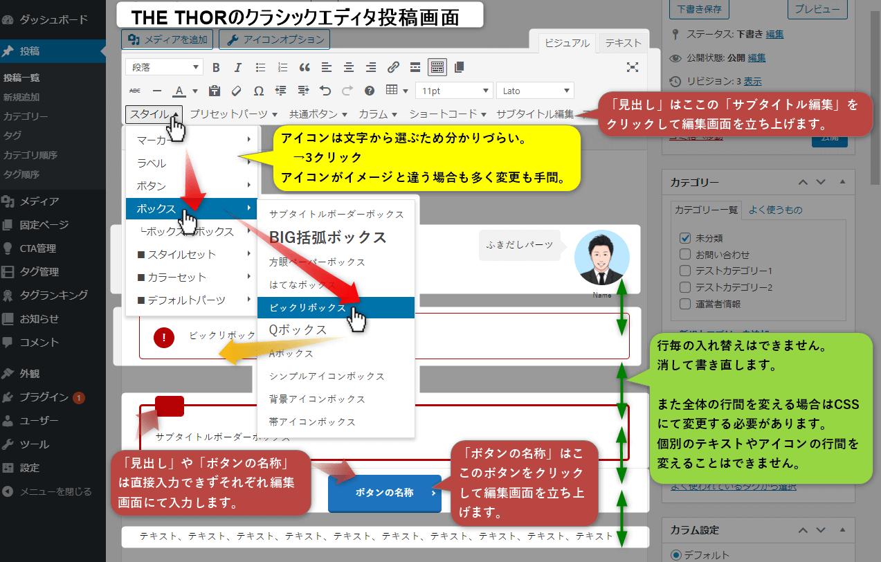 THE THORのクラシックエディタ投稿画面