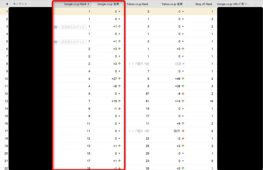 2021年1月1日の検索順位(Rank Trackerで計測)